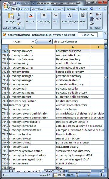 Dataprocessing Dictionary Italian English