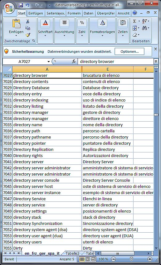 English To Italian Translation: TT- Software/ Databases: Dictionaries Dataprocessing