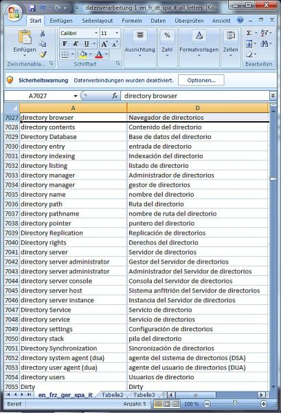 Dataprocessing Dictionary English Spanish 1.1 full